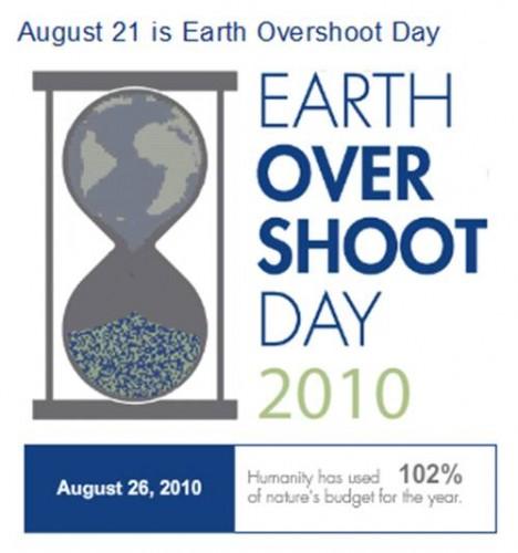 earth overshoot day 2010.jpg